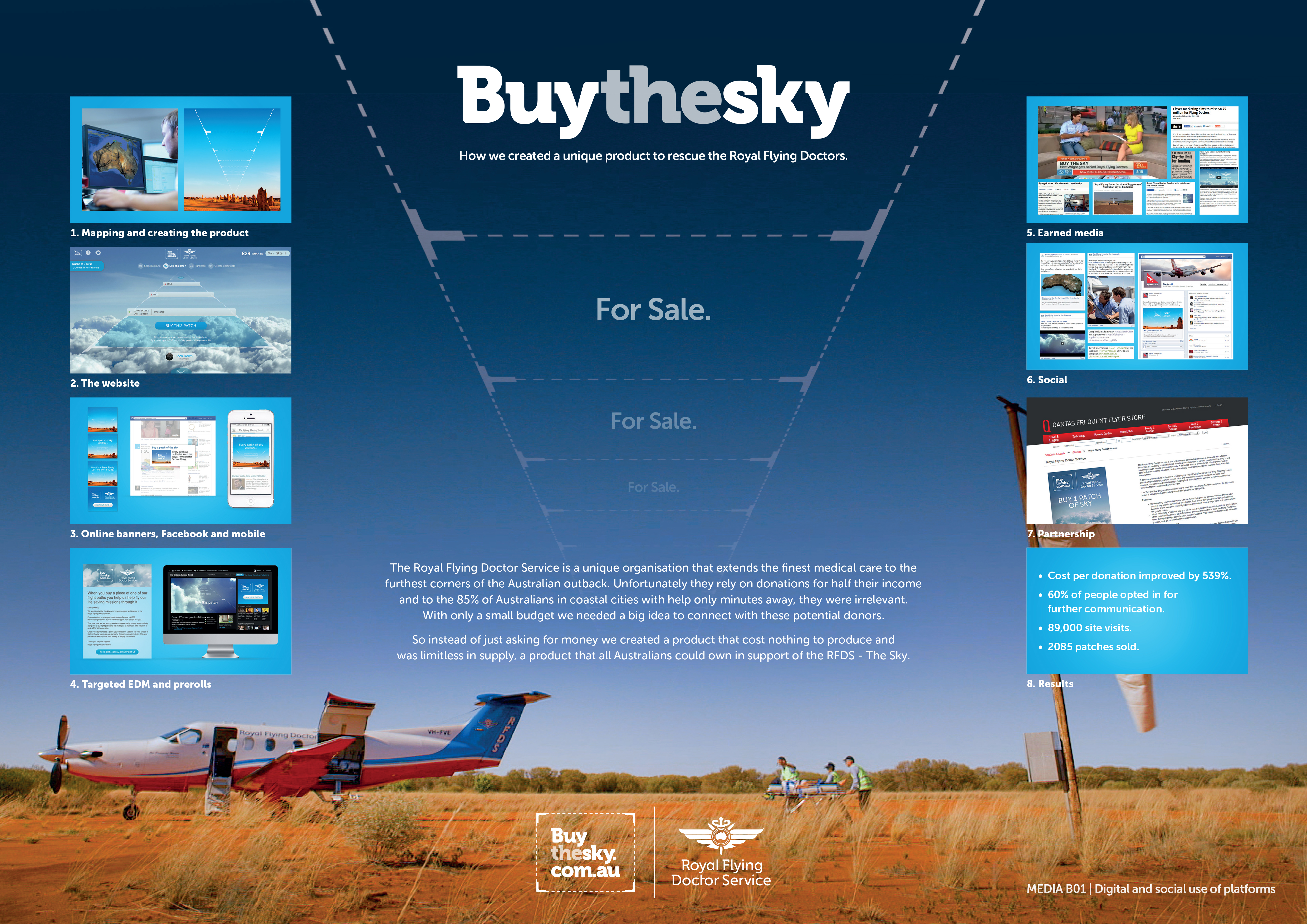 Buy The Sky - case study board