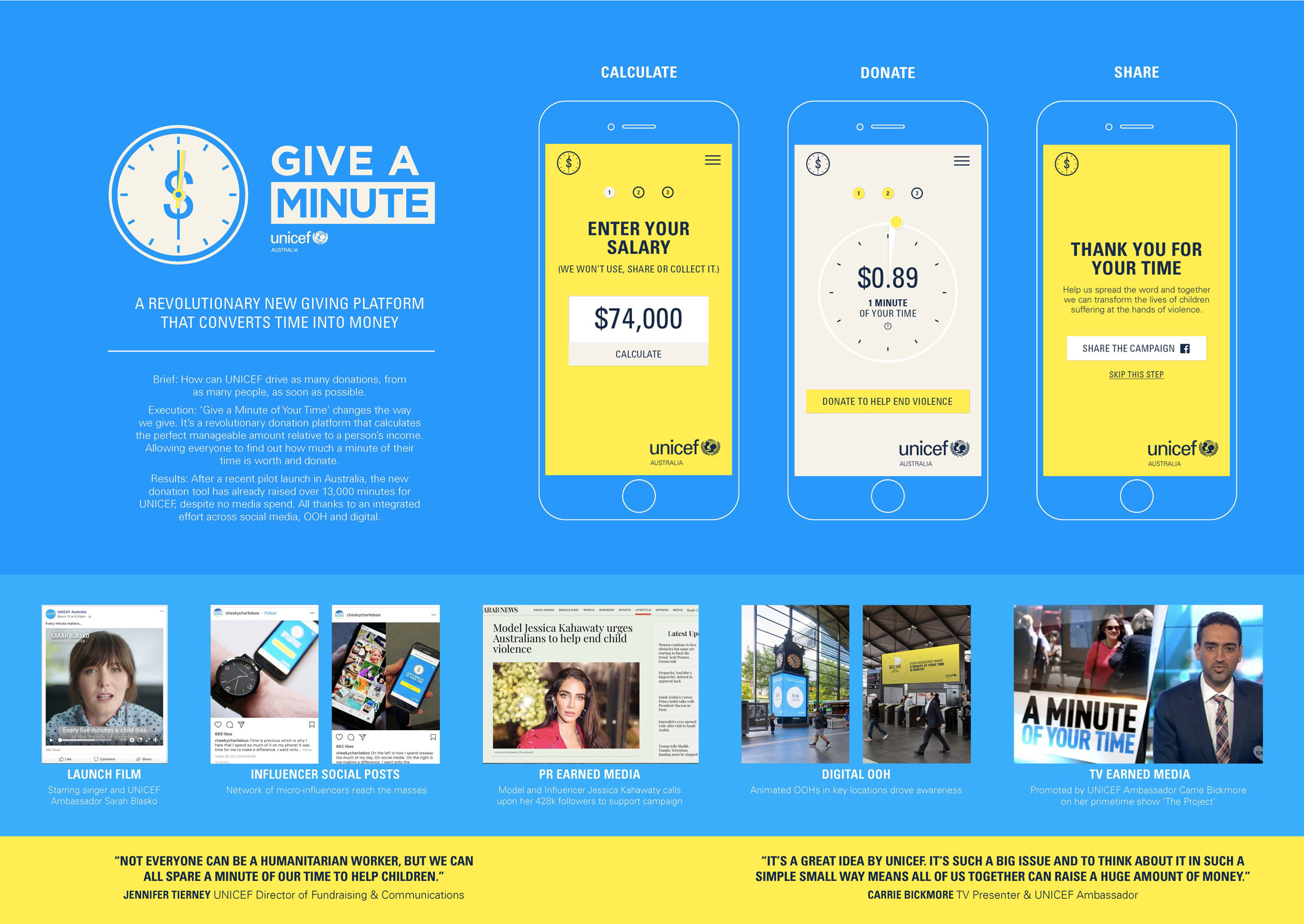 Give A Minute - Case Study Board